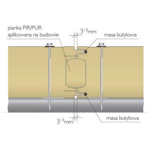 Poltherma CS - styk zalewany